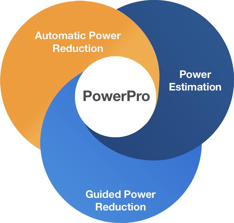 PowerPro? RTL Low Power