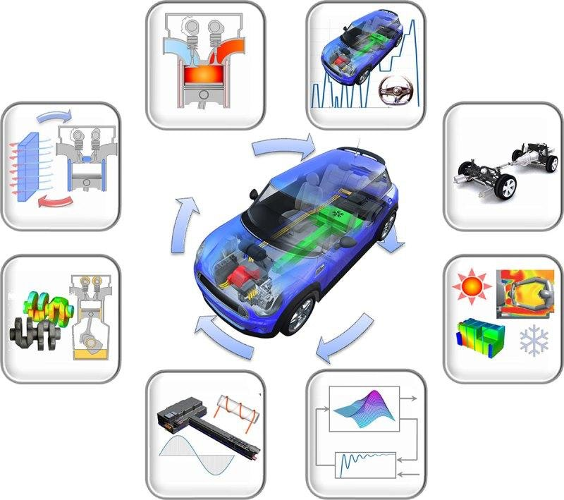 Powertrain And Systems From Mentor Automotive