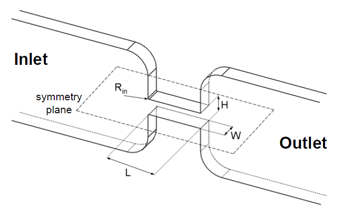 floefd validation example  isothermal cavitation in a throttle nozzle