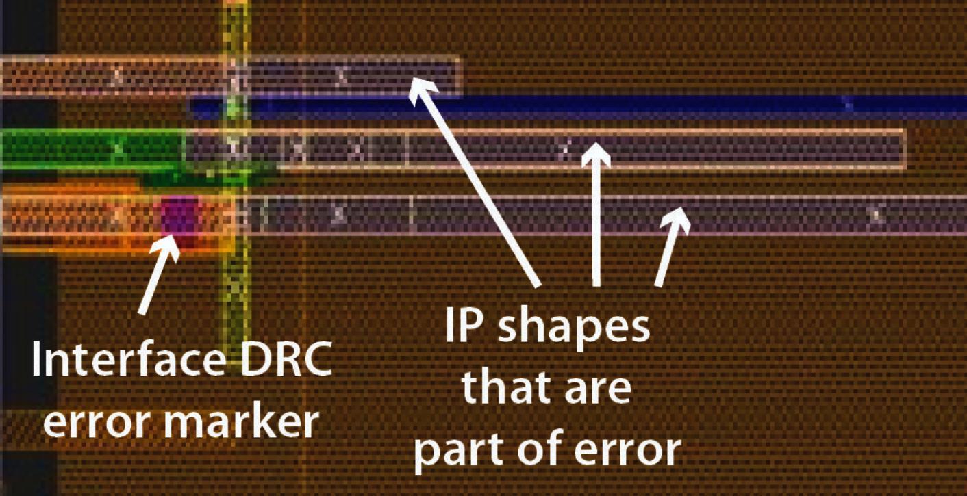 高通公司利用校准实时数字DRC实现P&R中DRC快速收敛