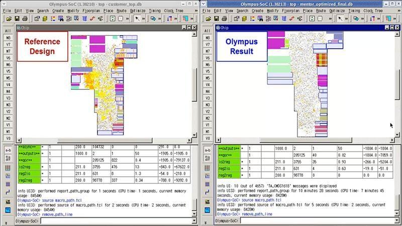 Olympus-SoCのマクロ配置