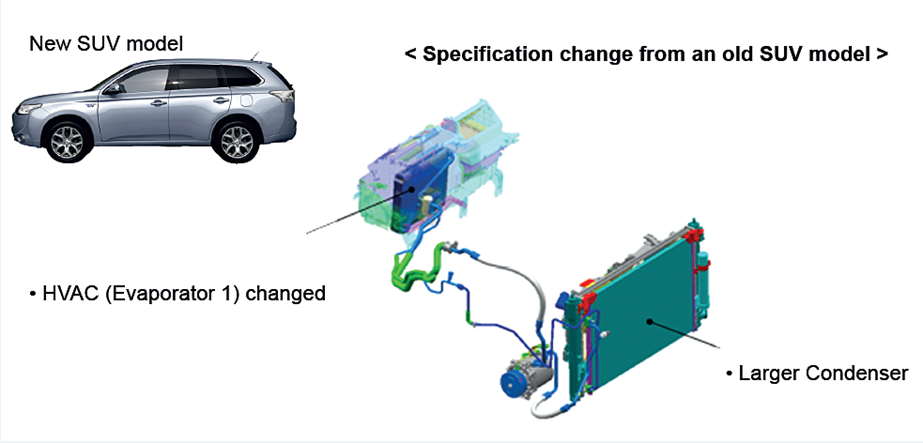 Vehicle Thermal Management for the Mitsubishi Outlander PHEV