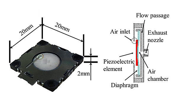 Design Guidelines For A Piezoelectric Micro Blower Fansink