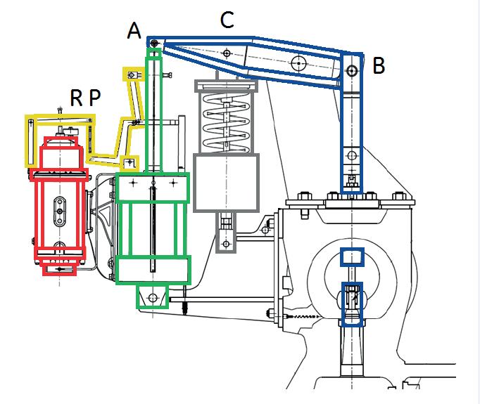 蒸汽调节阀及主要部件