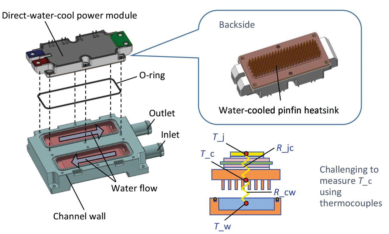 non-intrusive power module management