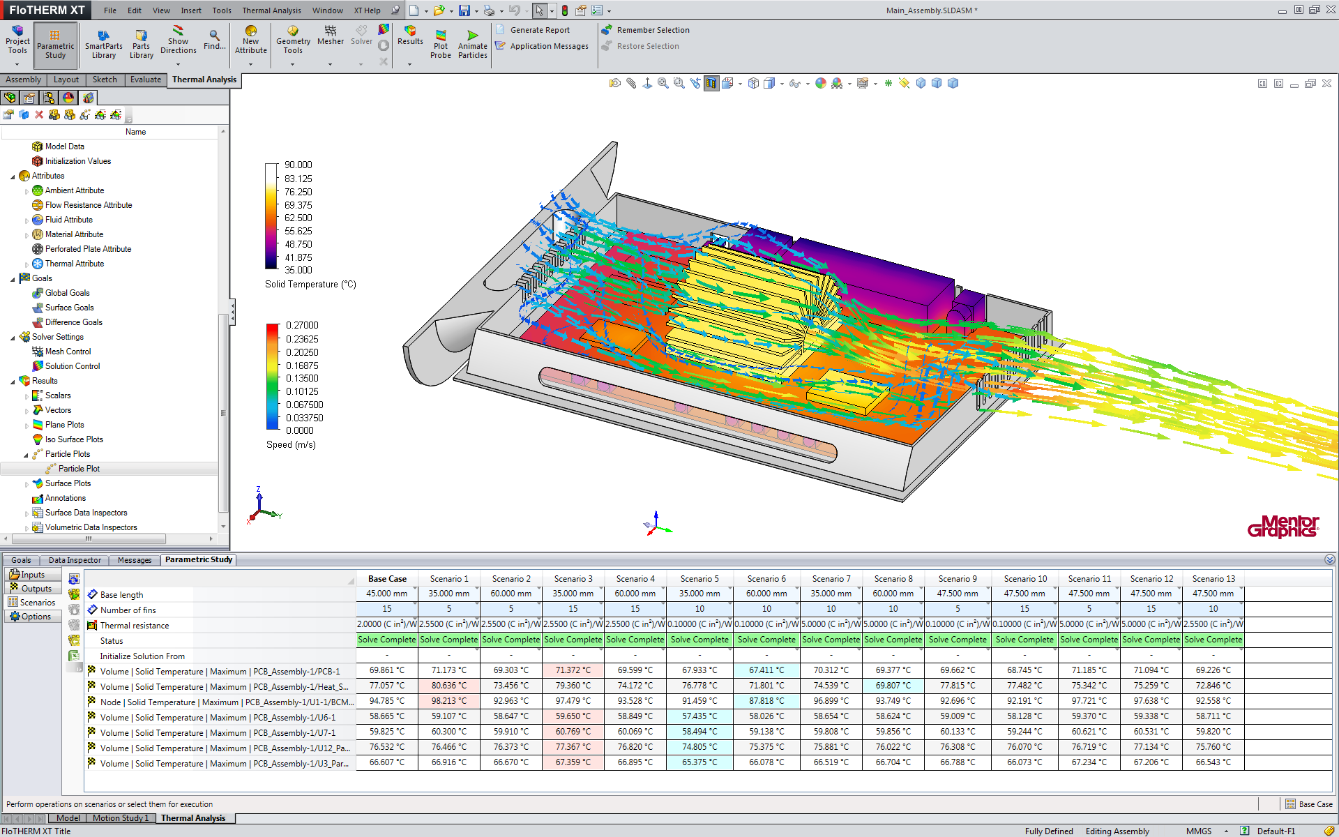 FloTHERM XT: Parametric Studies for Optimized Designs