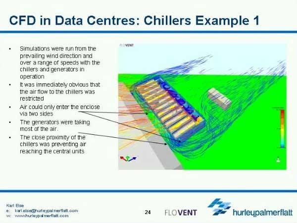 Data Center Air Flow Design Using FloVENT CFD Software On