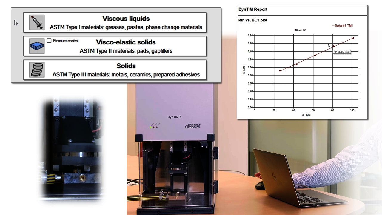 Thermal Interface Material Tim Testing Using Dyntim S