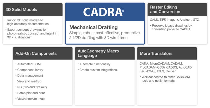 CADRA 2-1/2D mechanical drafting and documentation