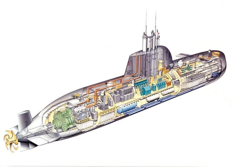 designing a modern submarine mentor graphics I 400 Submarine Diagrams conventional submarine