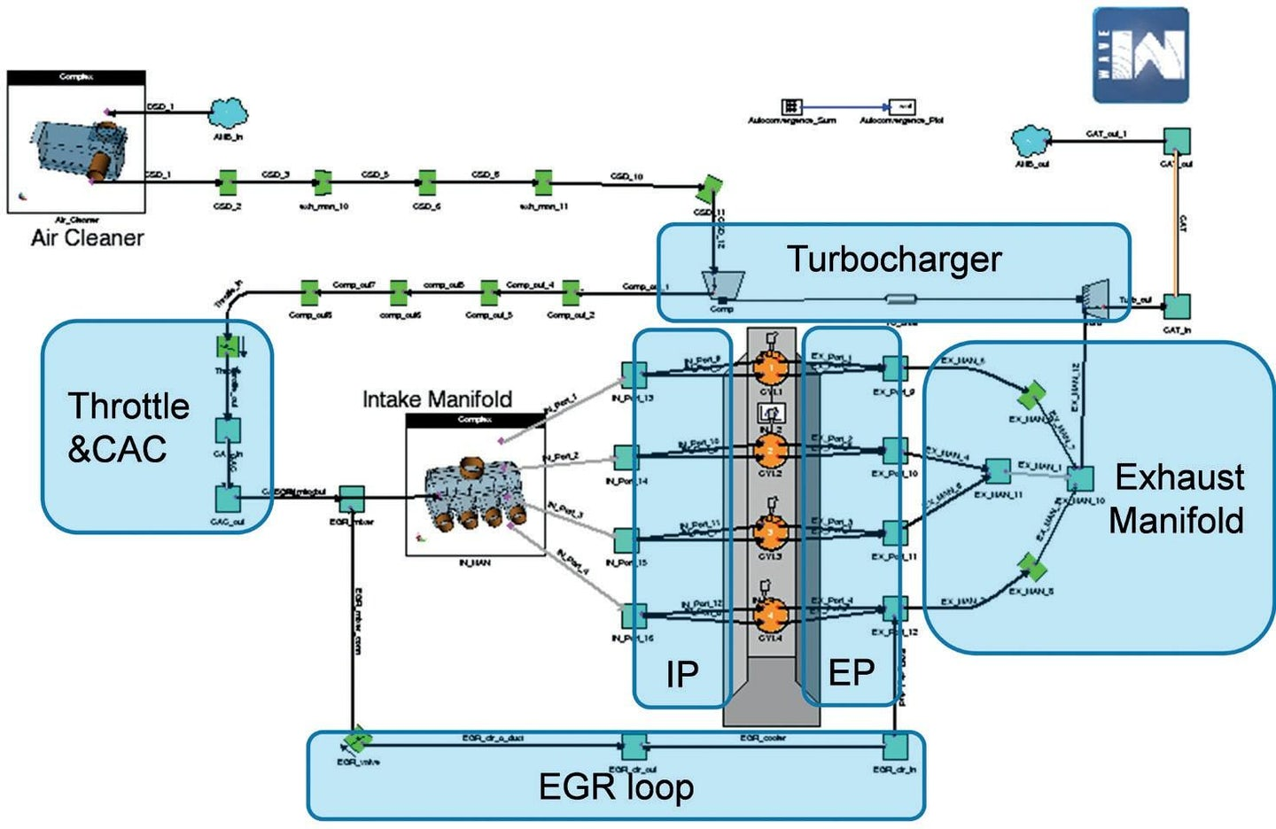 Using 1d Computational Models To Predict Automotive Cold Ambient Mad Max Engine Diagram Ricardo Wave Model Map Of 2l Gasoline Direct Injection Turbocharged Cooled Egr