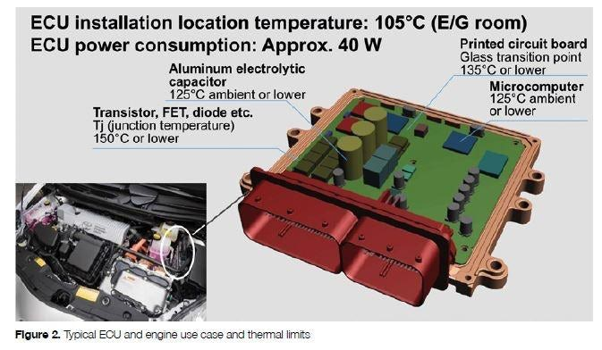 Three Thermal Simulation & Test Innovations for Electronics