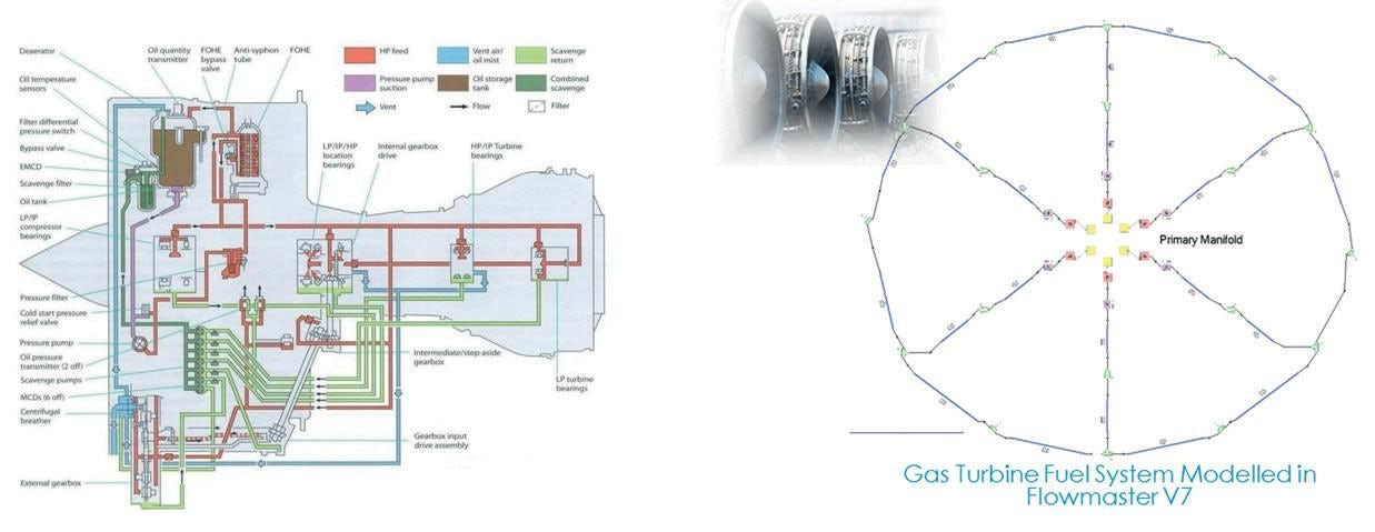Ask The GSS Expert - Gas Turbine Secondary Airflow - Mentor