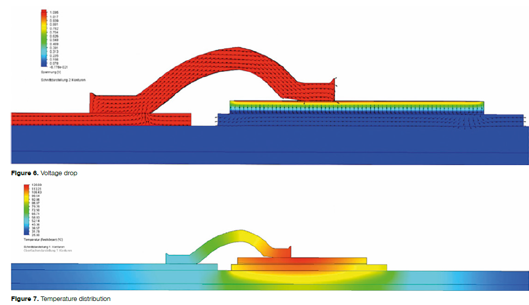 Electrothermal Simulation Study by ZFW - Mentor Graphics