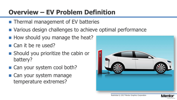 Advanced Thermal Management of Electric Vehicle Systems Utilizing