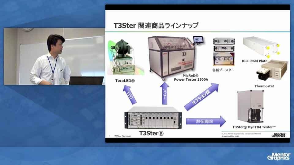 高精度な熱容量/熱抵抗測定法と熱伝導率測定法 - Part 1