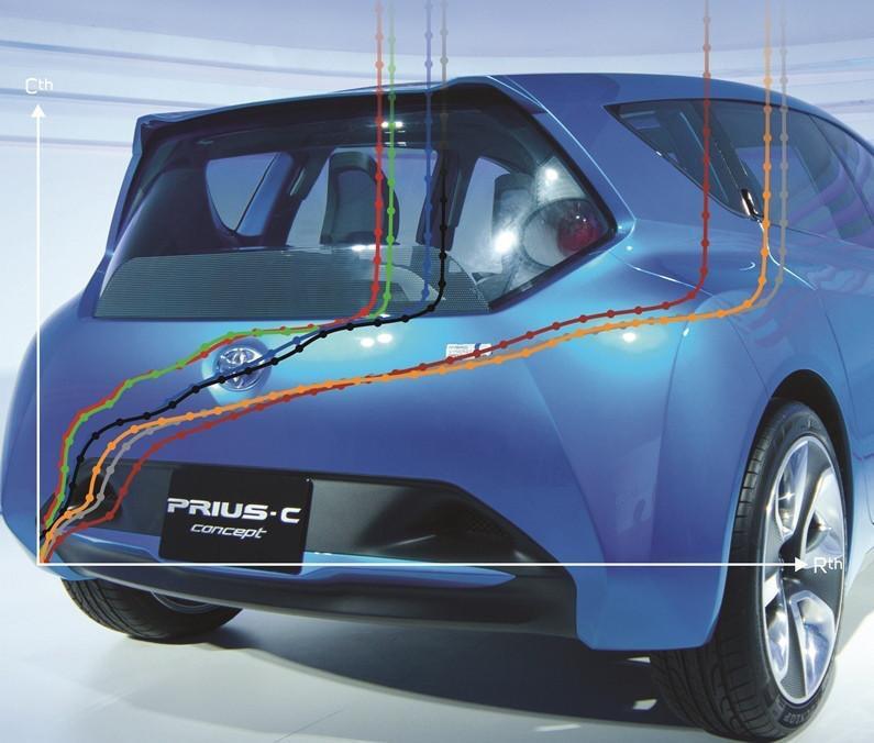 Toyota Electric Suv: Hybrid Innovation By Toyota