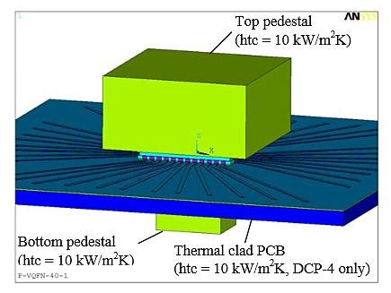 dcp ce lab report for thermal 63 lab report and will usually write down some comments, suggestions or report: you will be assessed on dcp and ce, so use the checklist for.