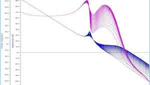高度な回路シミュレーションと包括的な解析