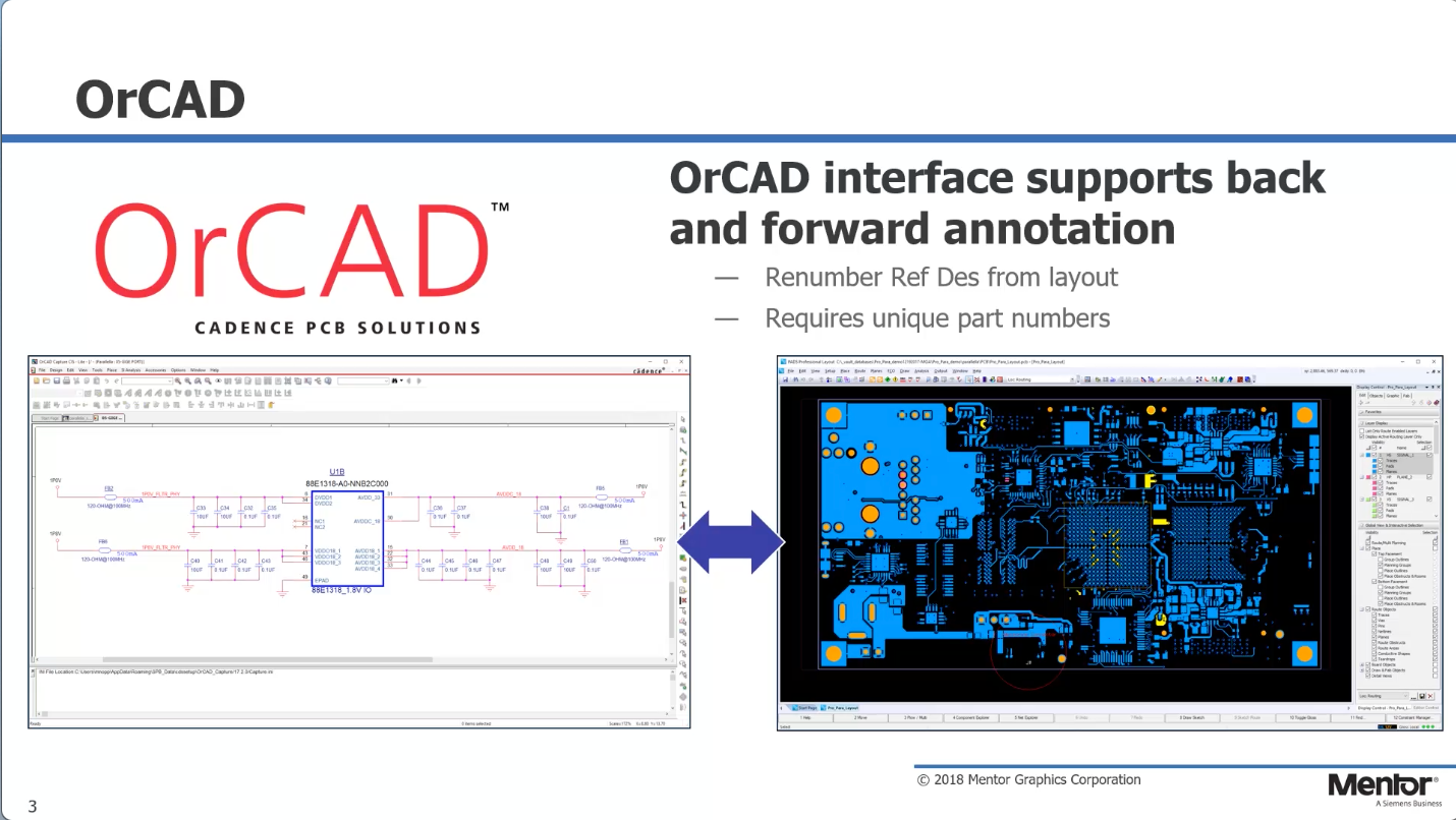 Orcad Schematic Integration With Pads Professional Mentor Graphics Schematics And Pcbs
