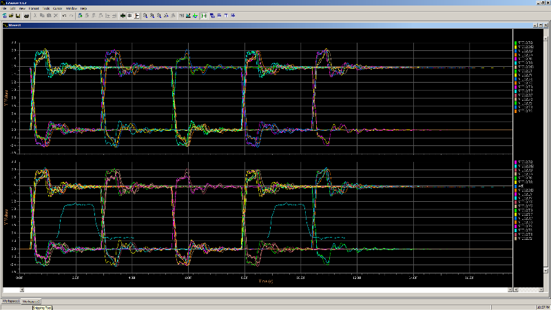 タイミング/信号品質の測定値