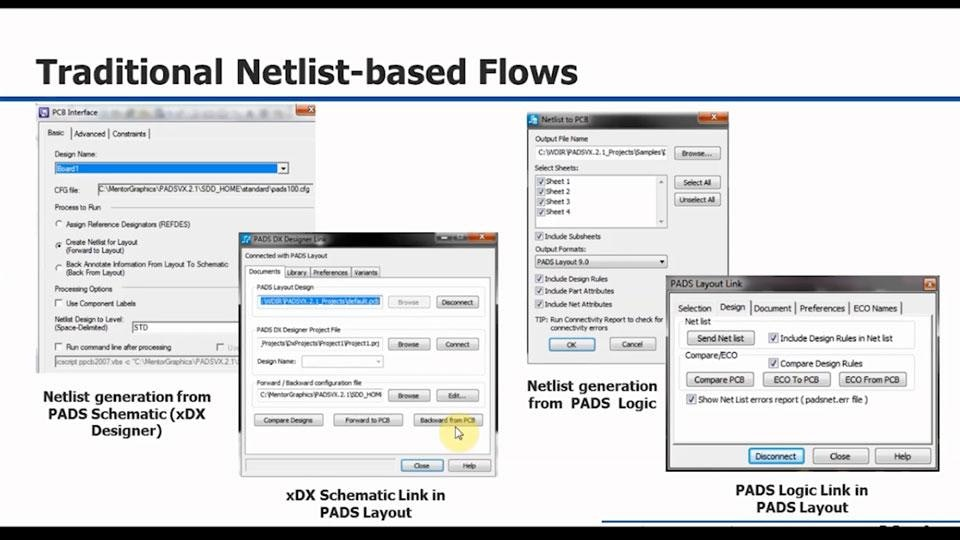 Have you discovered the PADS Integrated Flow yet? - Mentor Graphics