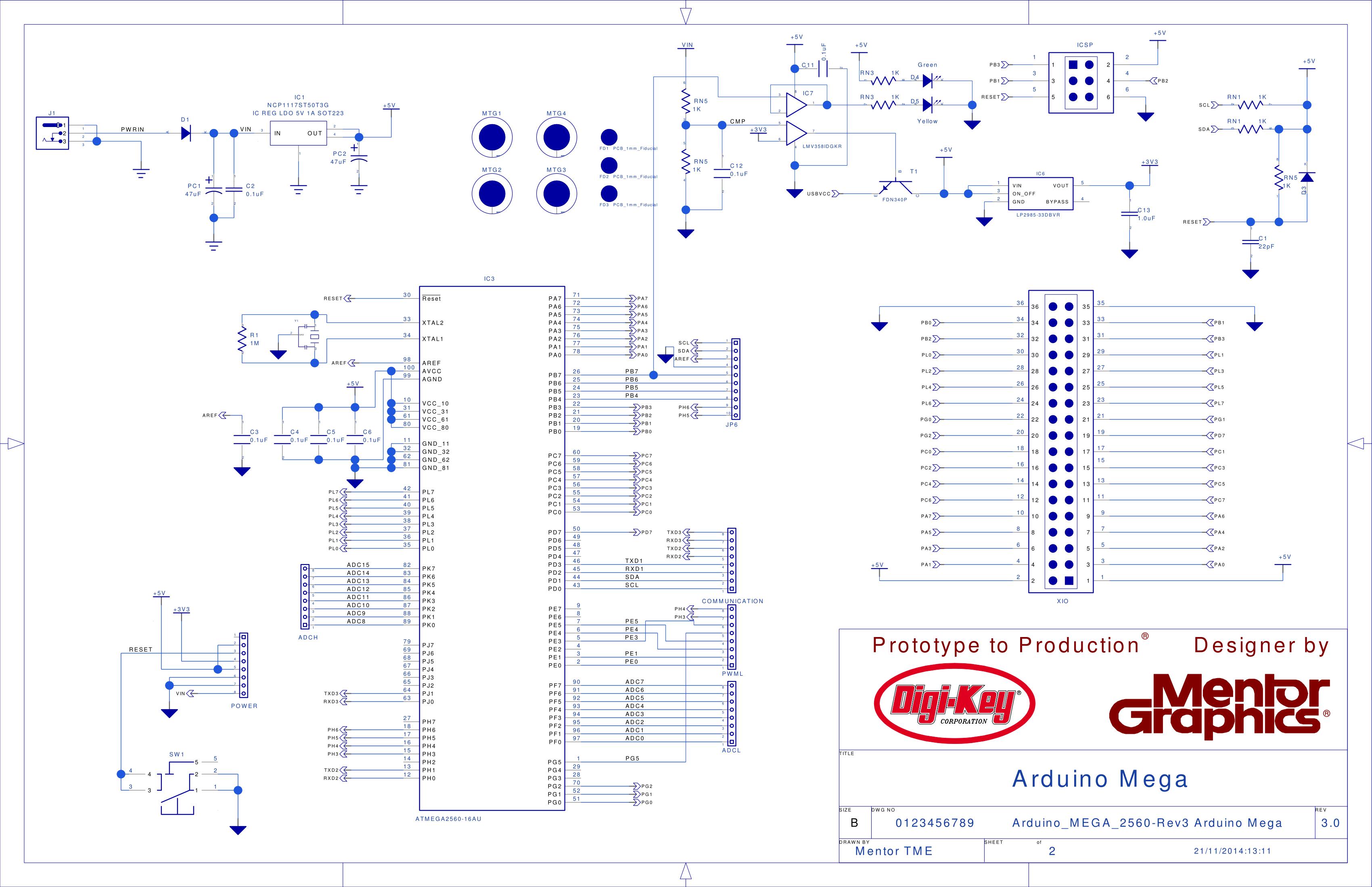 Atmega2560 Arduino Mega 2560 Pin Diagram