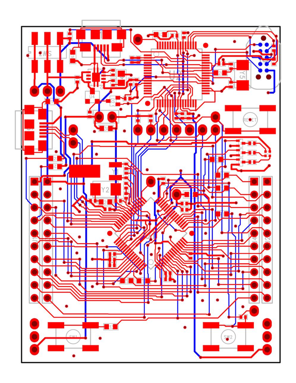 TI LaunchPad EK-TM4C123GXL - Mentor Graphics