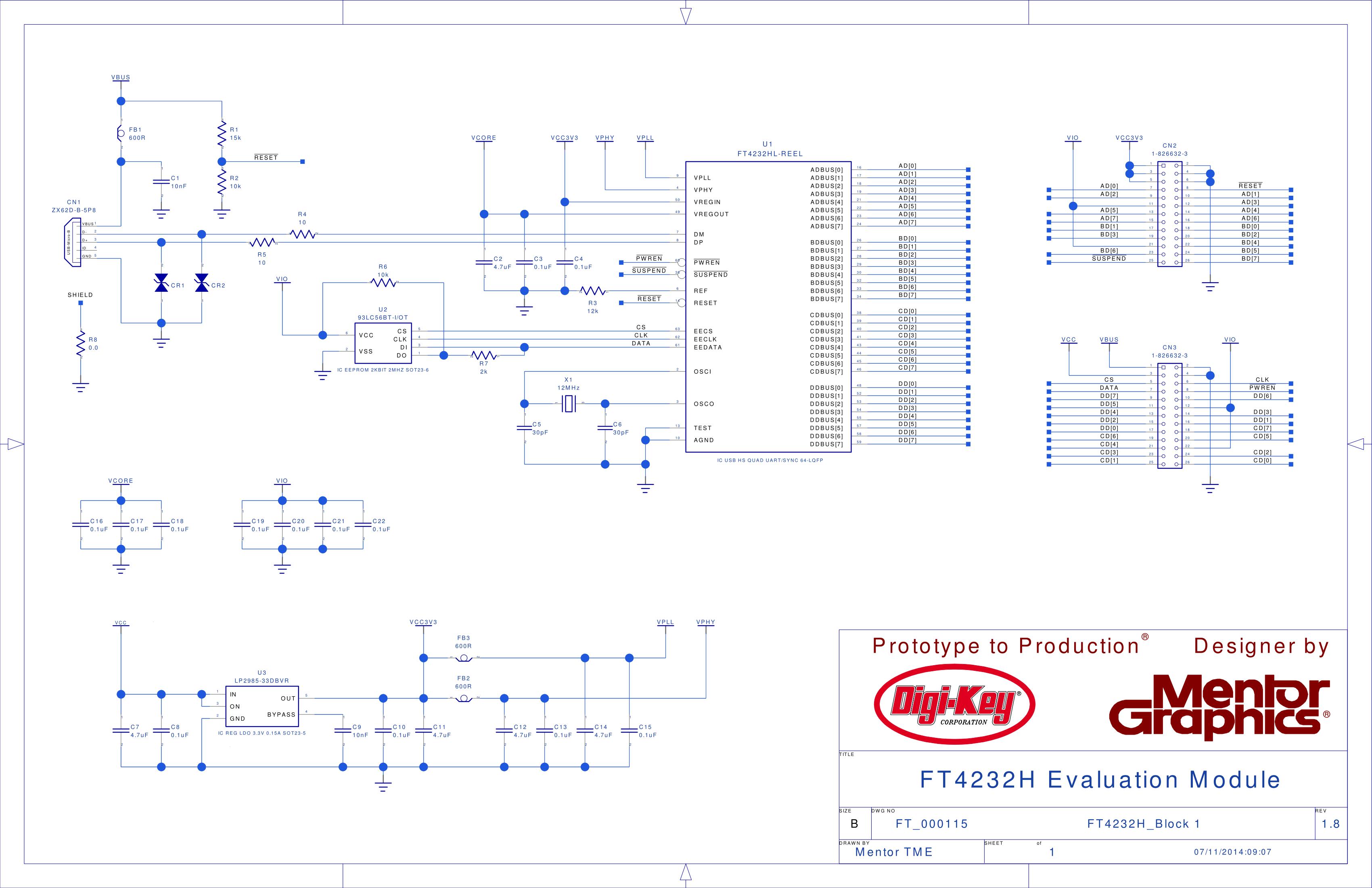 ftdi ft4232h mini module