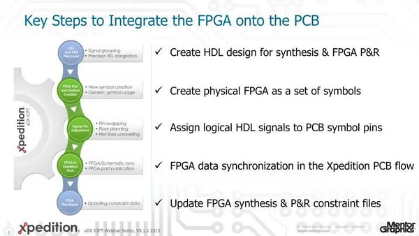 Complex FPGAs on the PCB: Guaranteeing error free optimization