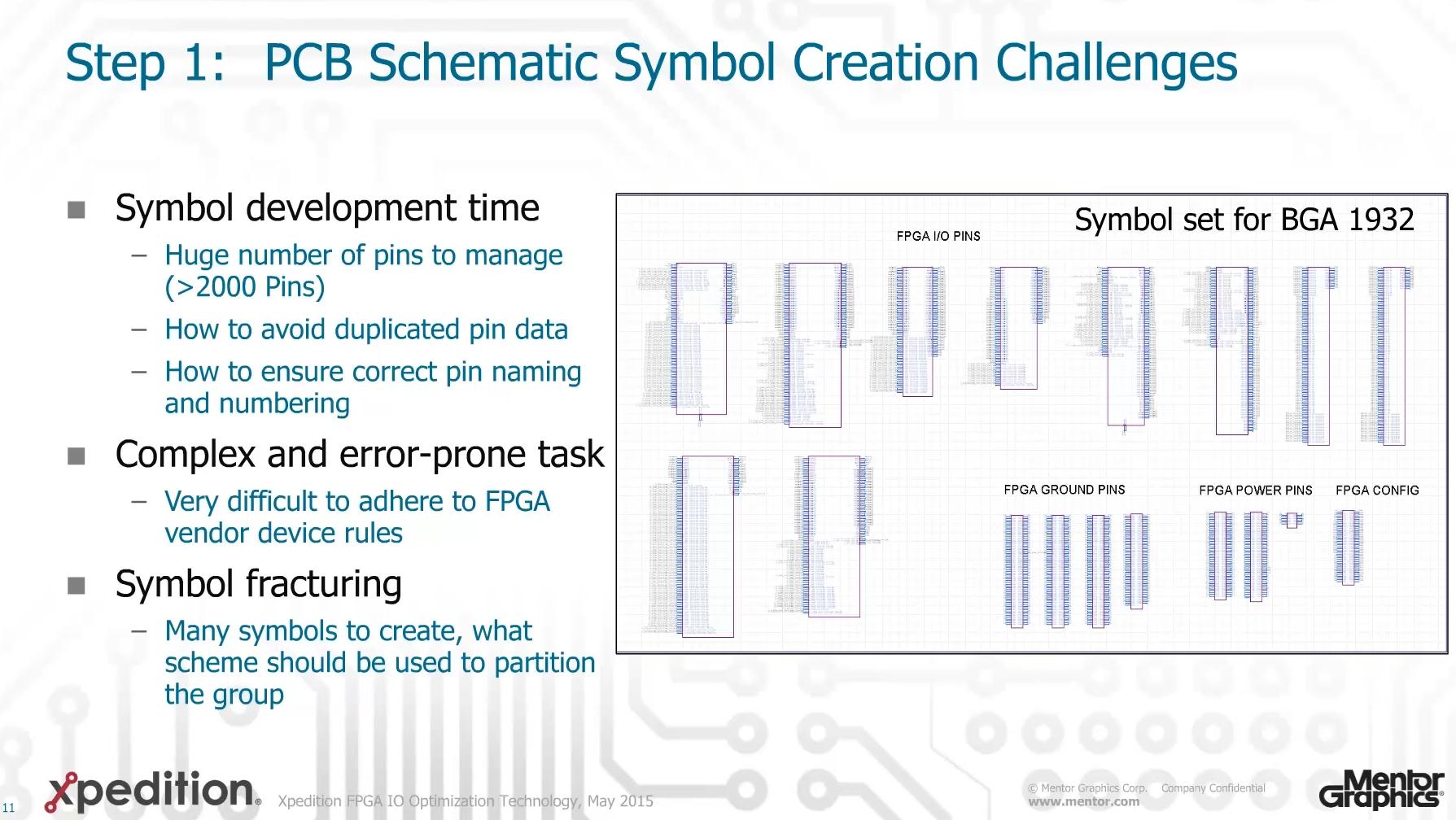 Complex FPGAs on the PCB: Guaranteeing error free optimization ...