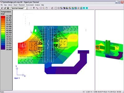 PCB Designers - The New Thermal Analysis Experts