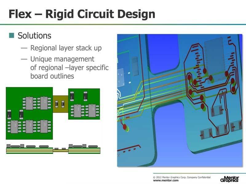 高度なPCBテクノロジが回路図設計における競争力を強化