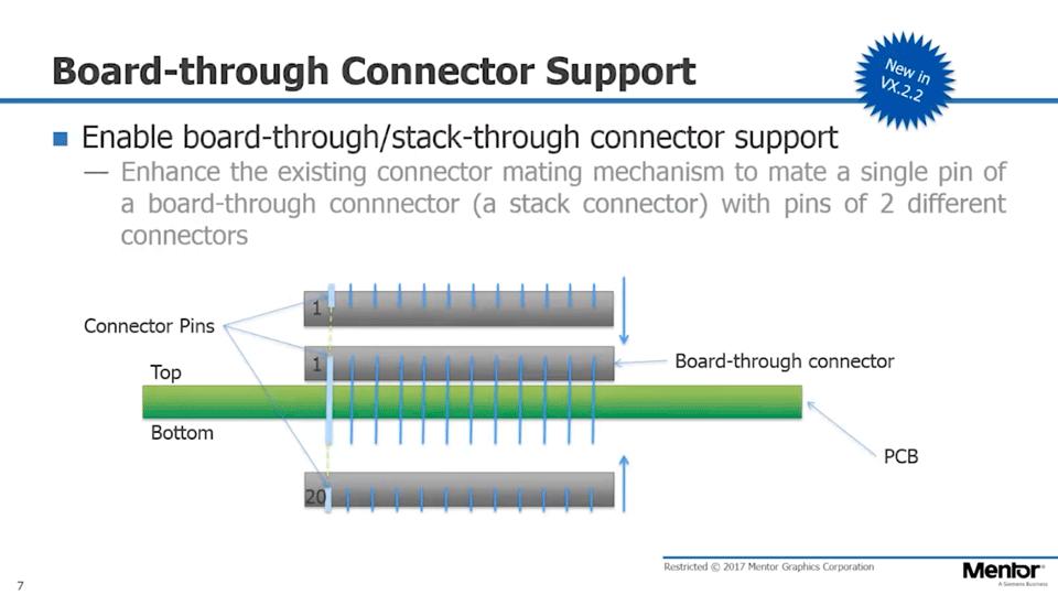 Multi Board System Design Xpedition Enterprise Mentor Graphics