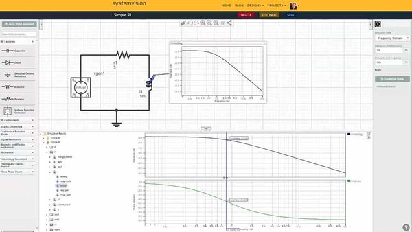 The Basics of Circuit & System Simulation with systemvision