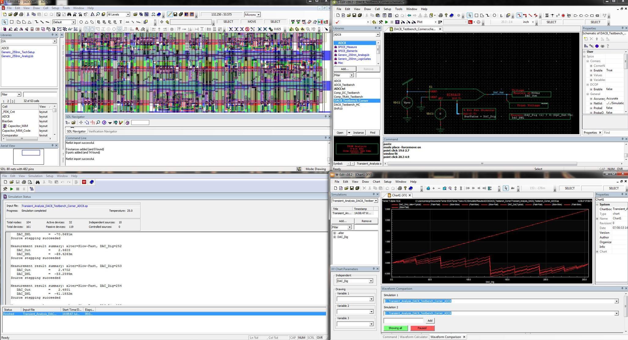 Tanner AMS IC設計フロー