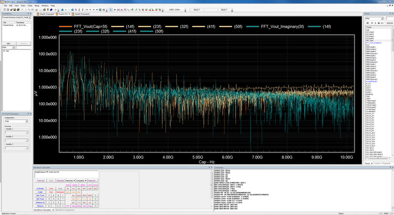 FFT(高速フーリエ変換)の解析結果を自動で計算して表示