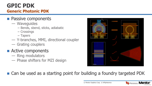 Photonic IC design with Mentor and VPIphotonics - Mentor